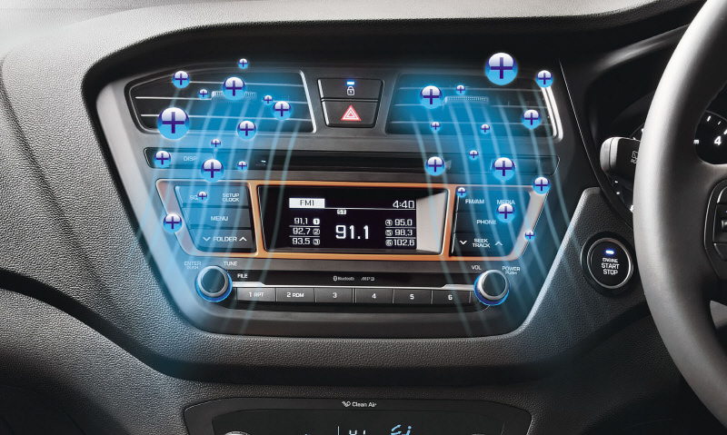 Automotive Cluster ionizer